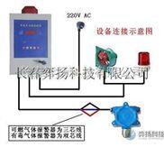 氟化氢检测器,HF检测仪,氟化氢报警器