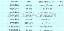 数字电导率仪 型 号:DDS-11A 库号:M382306