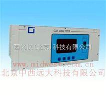 氮氧化合物分析仪 型 号:SHXA40/CI-2000-DY