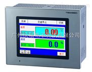 TEMI880-溫濕度控制器