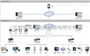安科瑞动力环境监测系统