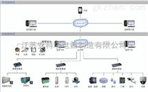 动力环境监控系统安科瑞动力环境监测系统