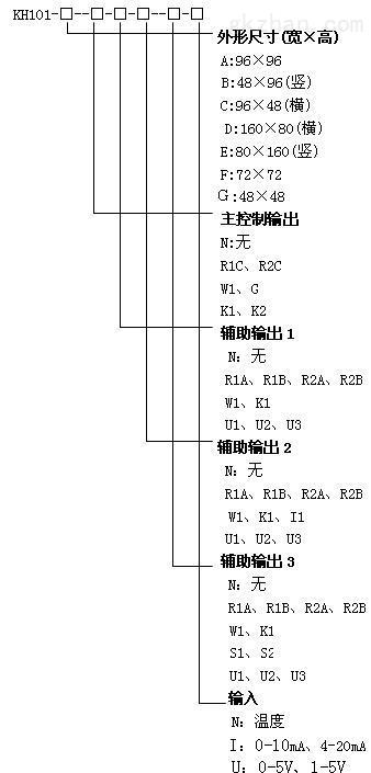 xmt数显表串固态继电器电路图