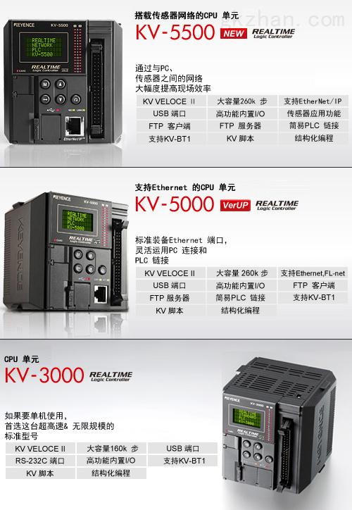 关键词:kv-3000,plc,基恩士 产
