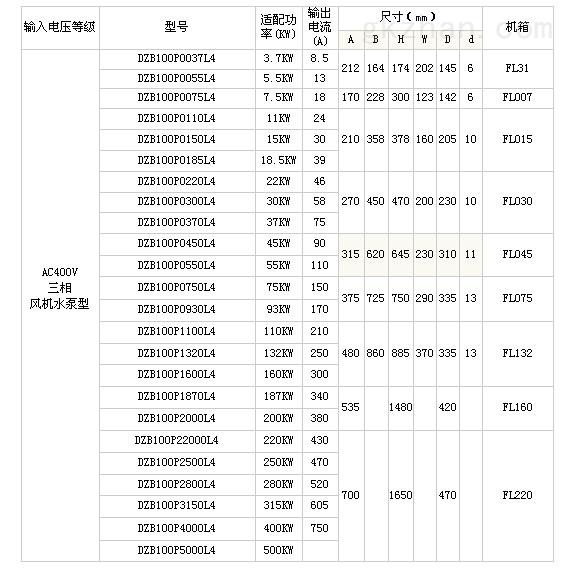 tiyu/qdydzbzn_zwrayddn_889.html