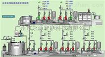 恒压供水测控系统,自动恒压供水监测系统, GPRS恒压供水监测系统