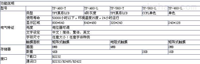 网站简介会员服务联系方式帮助信息版权信息法律声明网站地图媒体联盟法律支持 传动网客服热线:华南地区(总部) 0755-82048562 83736590 华东地区 021-50180297、021-50180397西部地区 0951-5671761 版权所有 © 2006-2013 中国传动网(ChuanDong.com)