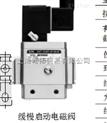 VKF332V-5DZ-01,原装日本SMC缓慢启动电磁阀