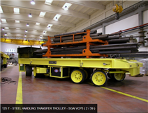 CFR驱动轮——云南昆船,北京机科的共同选择