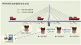 桥梁静载荷试验系统