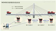 WDAS桥梁静载荷试验系统