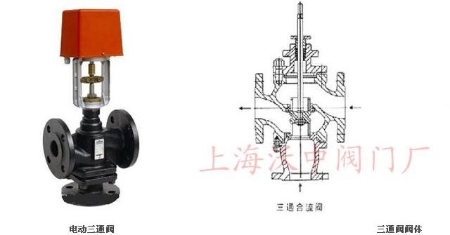 比例三通调节阀产品说明书 上海沃中比例积分电动三通阀图片