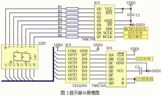 一种智能温湿度控制器的设计图片
