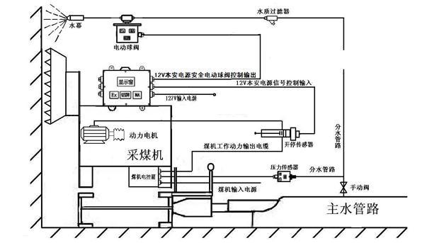 两片7485级联电路图