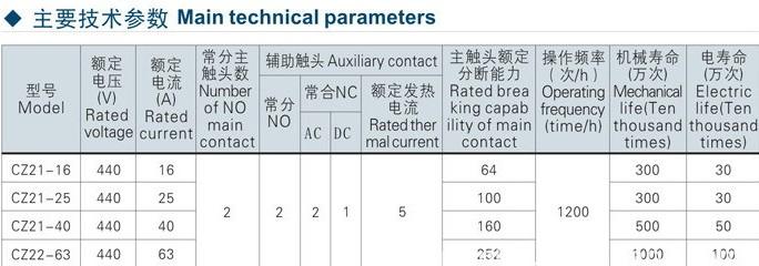 """接触器分别由CJ10-20A、CJ20-40、CJ20-63A派生,上下二层立体,直动式结构、桥形、双断点银氧化镉点,永磁恒定磁场磁吹陶土灭弧的主触头及其灭弧系触头及其灭弧系统q处在接触器的上层,具有灭弧性能好,电寿命长,能可靠分断能力及以下的任何电流;""""E""""型直动式电磁铁装有缓冲弹簧,有利于机器寿命的提高,吸引线圈交流或直流,电压等级均任用户按需选择;桥形双断点银合金辅助触头处在接触器的二侧。接触器整体结构十分紧凑。"""