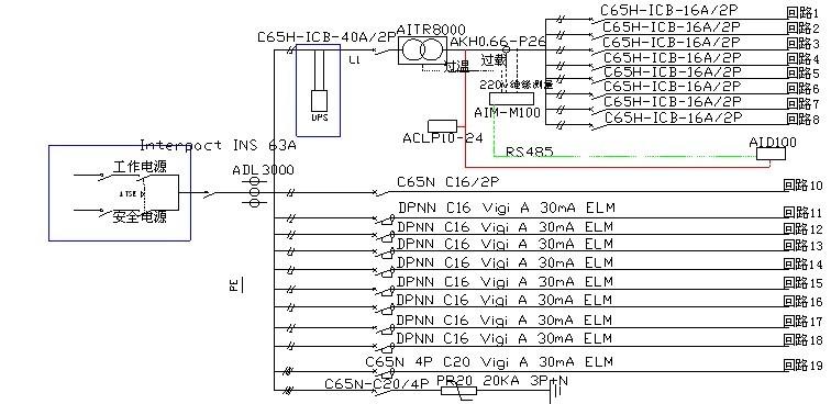 66-p26型电流互感器和内置在隔离变压器初次级的pt100热敏电阻来测量