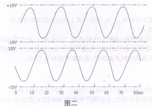 jly-51;-jly-51型零序电压继电器-供求商机-上海约瑟