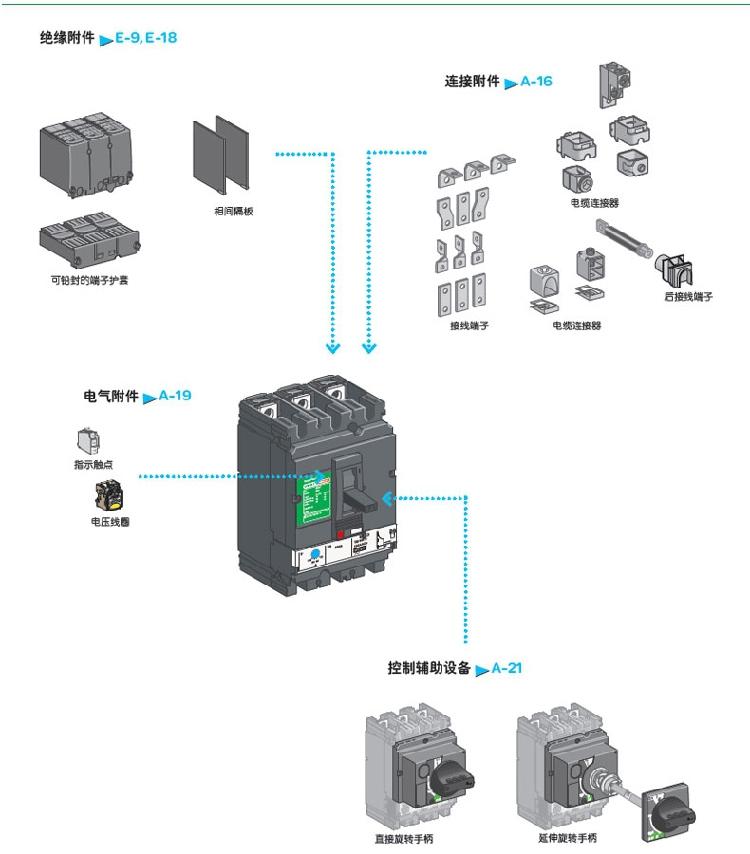 施耐德断路器nsx250f tm250d 3p