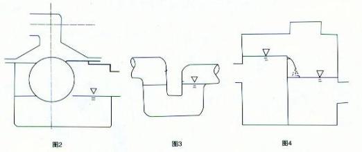 减压阀,压力调节阀,温控阀,空气疏水阀,排空气阀,德国莱克(lik):电磁