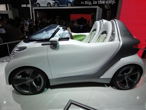 新能源汽车发展引发投资热