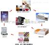 皮革甲醛含量检测设备、皮革甲醛检测仪、皮革甲醛测试系统